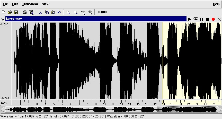 Sound pressure waveform of Kerry clip